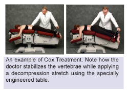 cox_treatment
