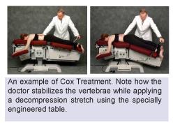 cox_treatment