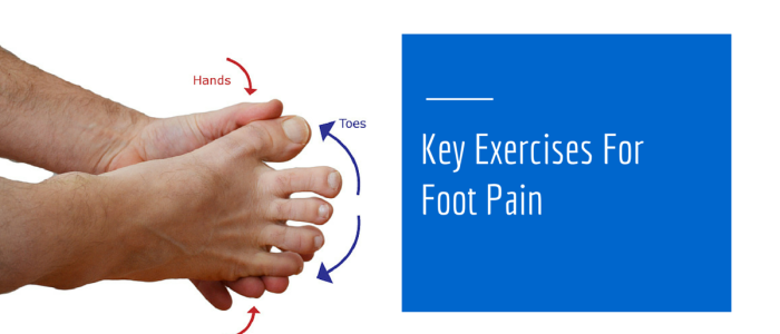 foot intrinsic muscles and their role in foot pain