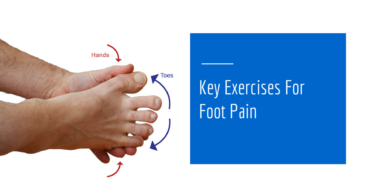 The Foot Intrinsic Muscles and Their Role in Foot Pain - Gray ...